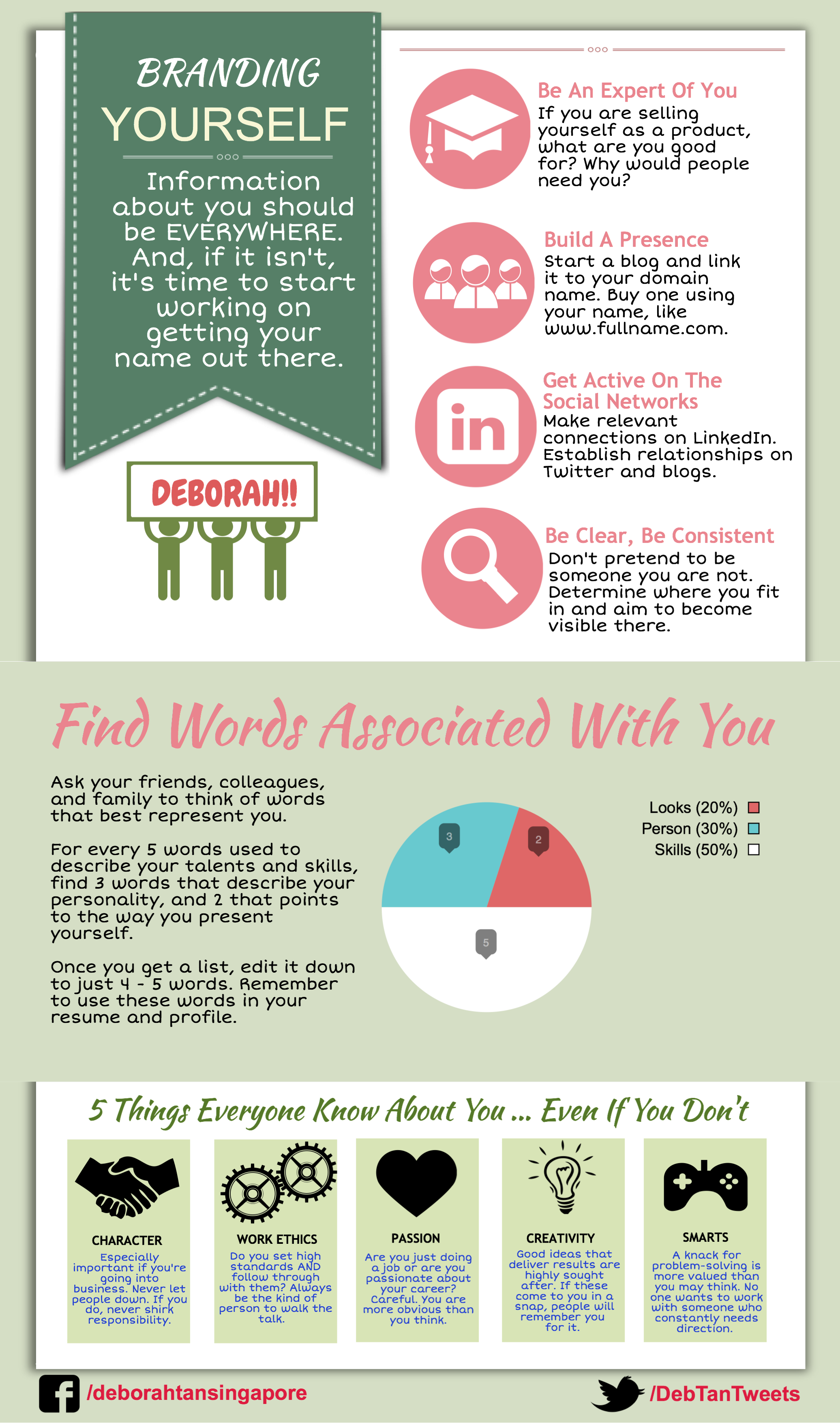 [Infographic] Brand Yourself Effectively – Deborah Tan ... Ashlee Simpson Facebook
